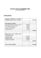 Erogazioni 2008-2009